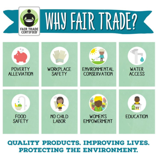 Trades Directory Trades: How Does Fair Trade Support The United Nation's SDGs?